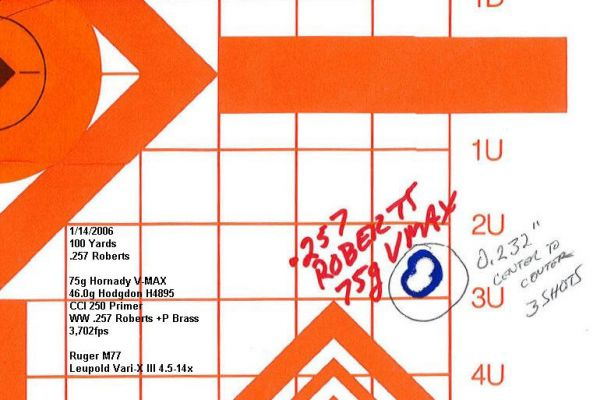 .257 Roberts - One Ragged Hole 0.232
