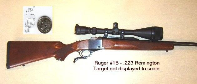 .223 Remington Ruger #1B