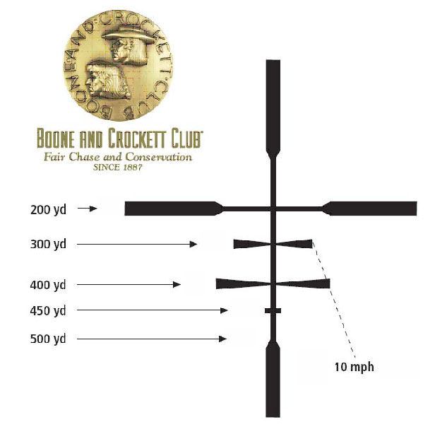 "Leupold Boone & Crocket Reticle Leupold has a capable set-up with range estimation and wind compensation available on their VX-III scopes. Range estimation is accomplished by adjusting magnification until the animal's chest fills the crosshairs up to the tip of the top thick post then reading the range in hundreds of yards on the other side of the power ring. Range estimation assumes an 18-inch chest depth. Wind compensation on their Boone & CrockettTM Reticle is for a 10 mph crosswind component. Depending on the performance of your rifle, zero ranges are designed to be 200 or 300 yards with some calibers requiring a lower power setting for accurate trajectory matching which is marked by a small triangle at 8x on their 3.5-10x and 11.2x on their 4.5-14x scopes. You can fine tune the BDC reticle to your rifles performance by adjusting the magnification to provide proportionally more or less bullet drop. In the case of my .308 and their 3.5-10x scope with a 200 yard zero, the BDC reticle would be tuned with the scope set on 8.8 magnification. Specific reticle details regarding calipers, bullet velocities, and MOA of reticle markings can be downloaded from the Leupold's website, file name ""Ballistics Reticle Supplement"". The Leupold VX-III scopes have less range of magnification than other manufactures, e.g., 3.5-10x vs 3-12x, 4.5-14x vs 4-16x. Leupold's 4.5-14x is nice at the higher power settings but if you read the specification, their 4.5 is really a 5x magnification (4.9x)."