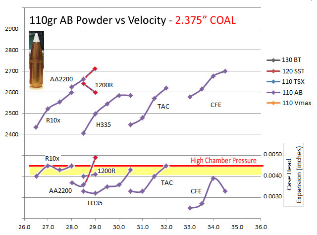 110 ab powder curves.jpg