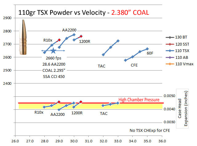 110 tsx powder curves with star.jpg