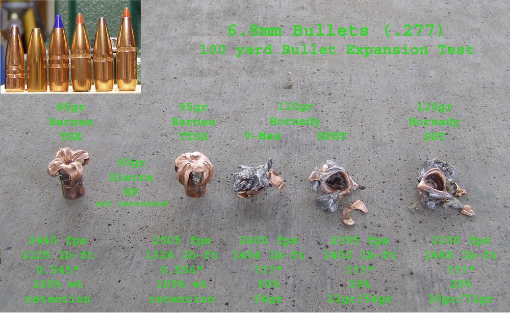 6.8 bullet performance comparison 100 yards.jpg