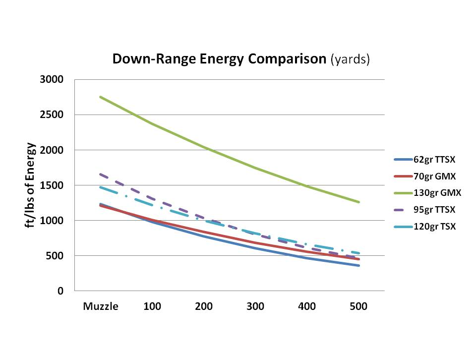 down-range energy comparison 2.jpg