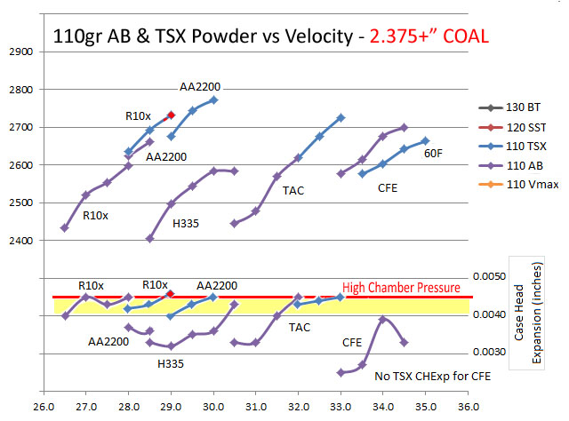 powder curves 110gr ab and tsx.jpg