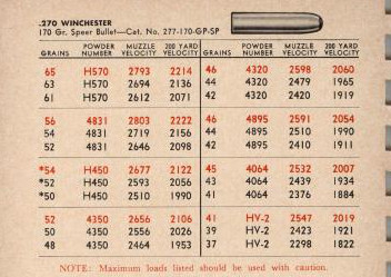 speer manual for reloading ammunition --- number 6 --- 1964_170.jpg